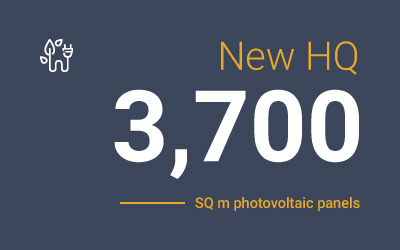 key-sustainability-numbers-from-word-barbato-rsq-m-photovoltaic-panels.jpg